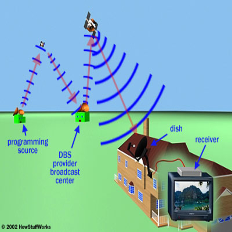 More Outstanding Information About Satellite TV Programming
